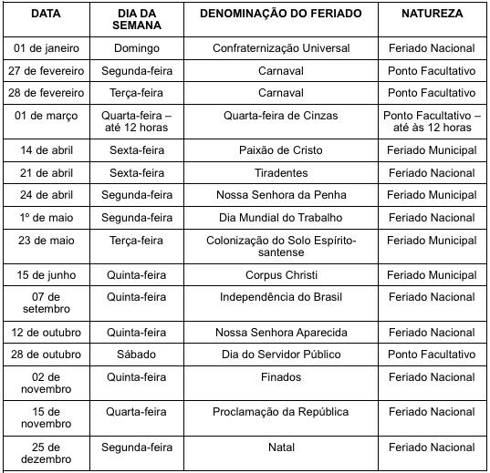 4efabd9d3 Para facilitar o planejamento anual de empresas, escolas, servidores e das  famílias, a Prefeitura de Vila Velha informa o calendário de feriados em  2017.
